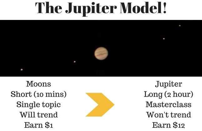 The Jupiter Model