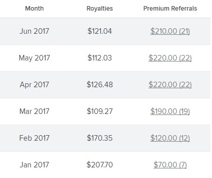Monthly premium referrals