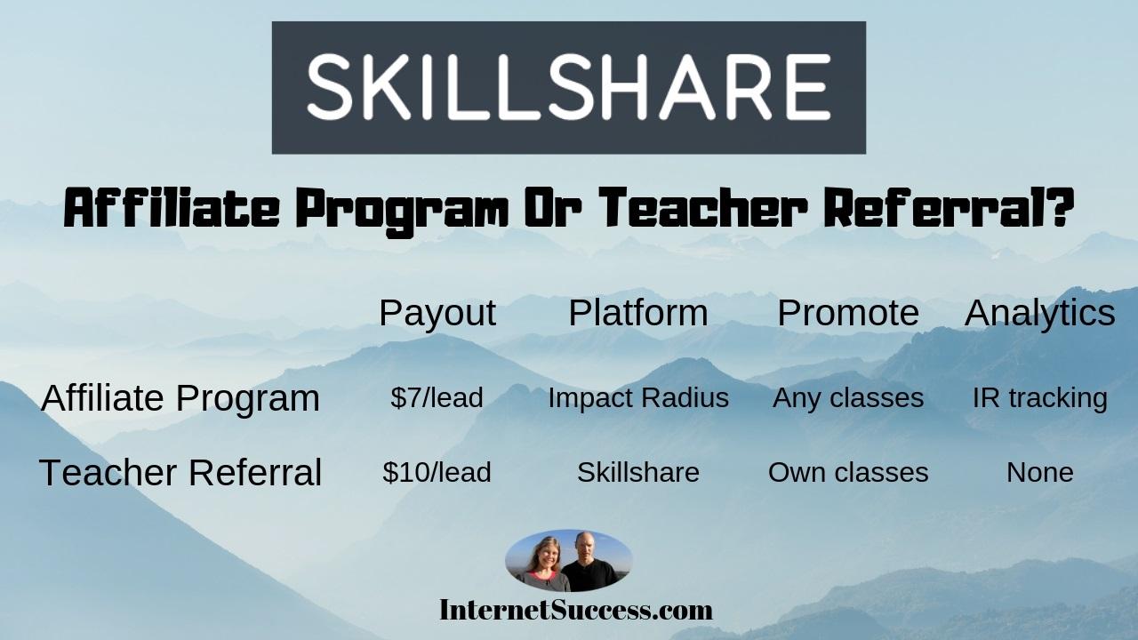 Skillshare Affiliate Program And Teacher Referrals