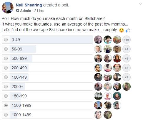 Skillshare Teacher Income: Poll Data