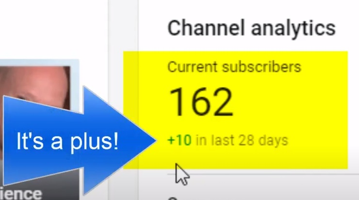162 Youtube channel subscribers!